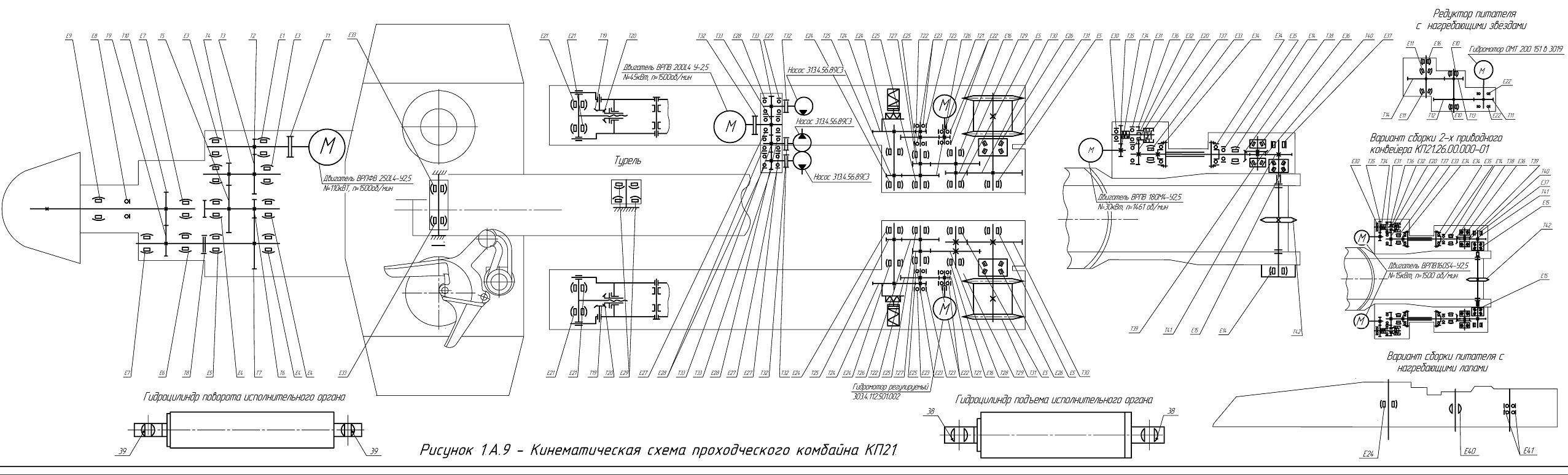 комбайн кп-21 схема