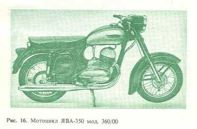 https://zinref.ru/000_uchebniki/03450motocikli/110_00_00_motocikli_iava_250_350_irji_dochkal/Image_016.jpg