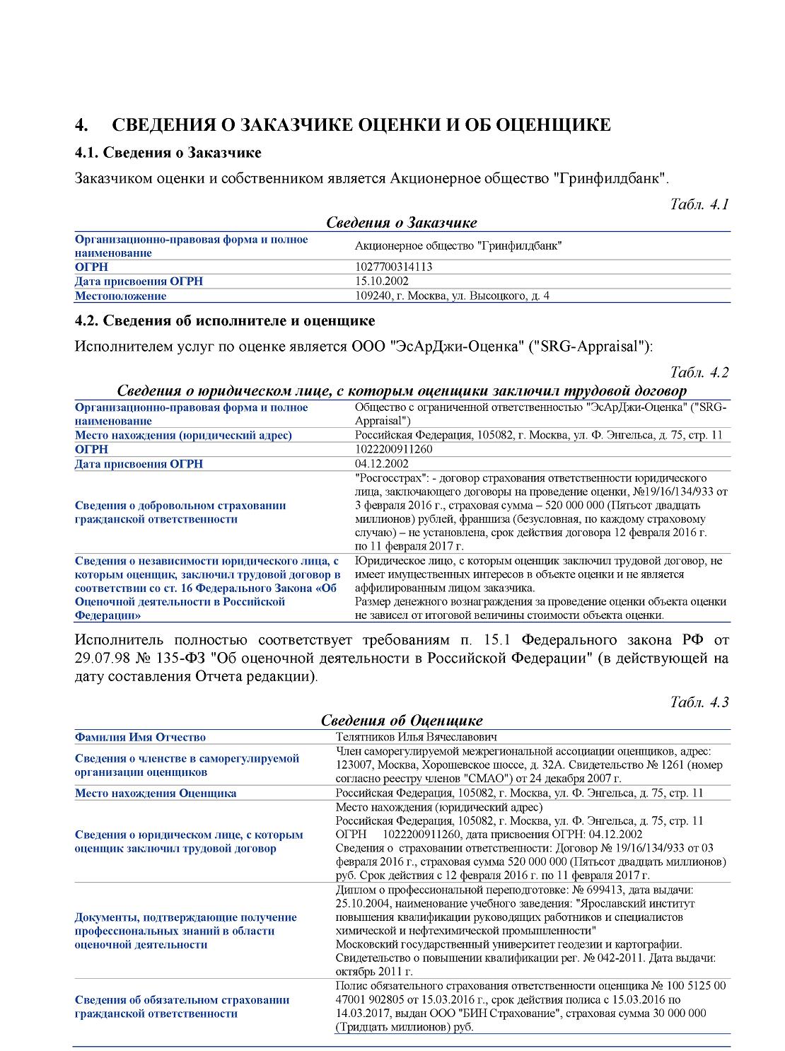 отчет об оценке ооо