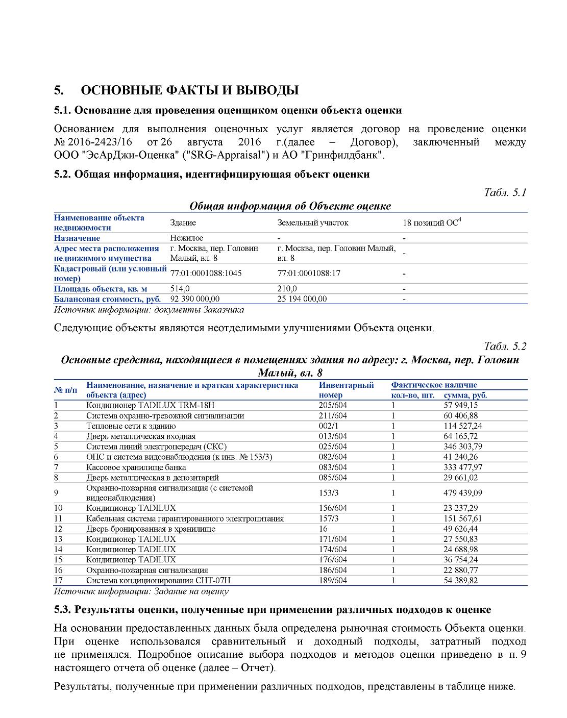 отчет об оценке квартиры 2017