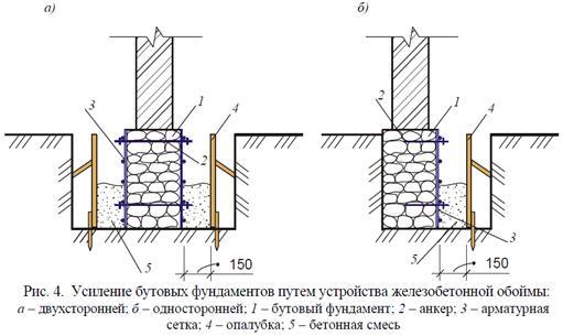 Железобетонная обойма для трубы заводы жби адрес