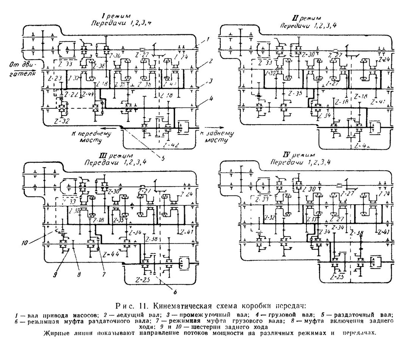 Схема коробки передач трактора фото 705