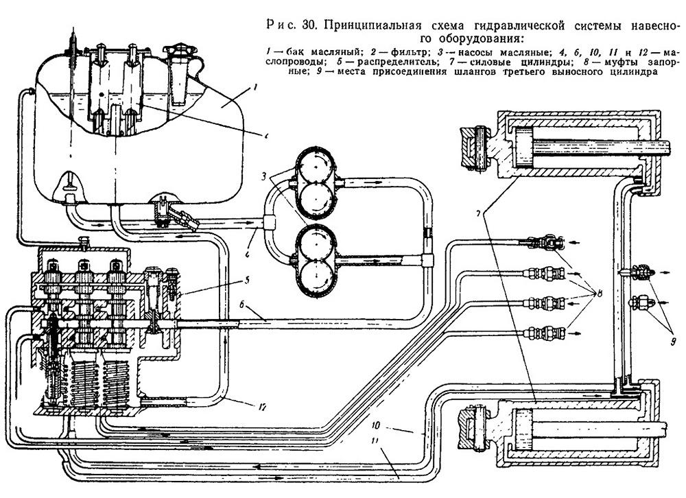 Схема сборки (разборки) помпы трактора МТЗ-80, МТЗ-82.