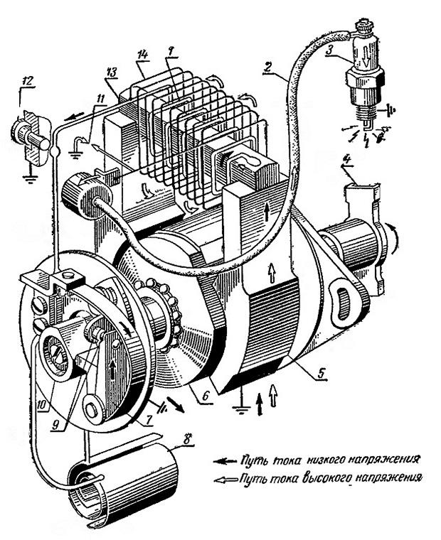 Схема магнето на трактор