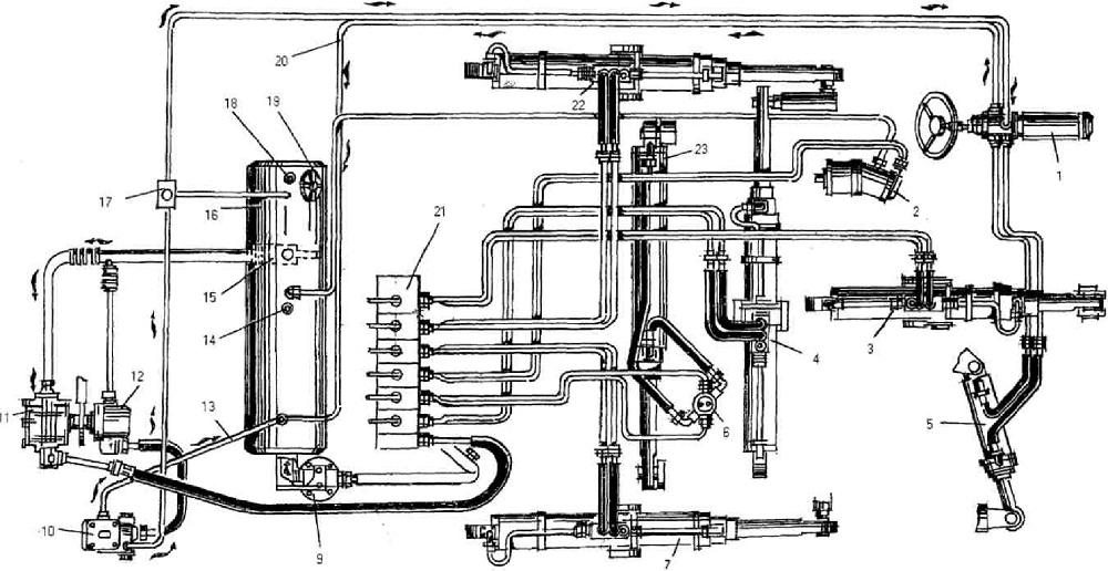 Схема гидравлическая система управления