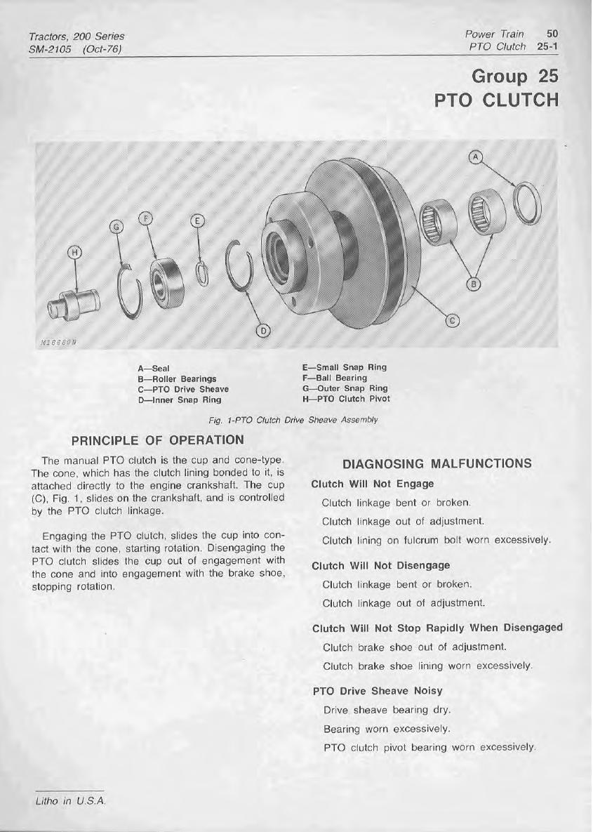 John Deere Manual Pto