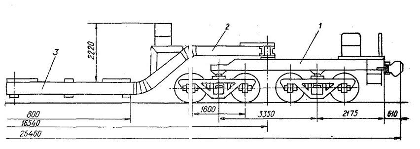 Виды железнодорожных транспортеров сидения на фольксваген транспортер т4