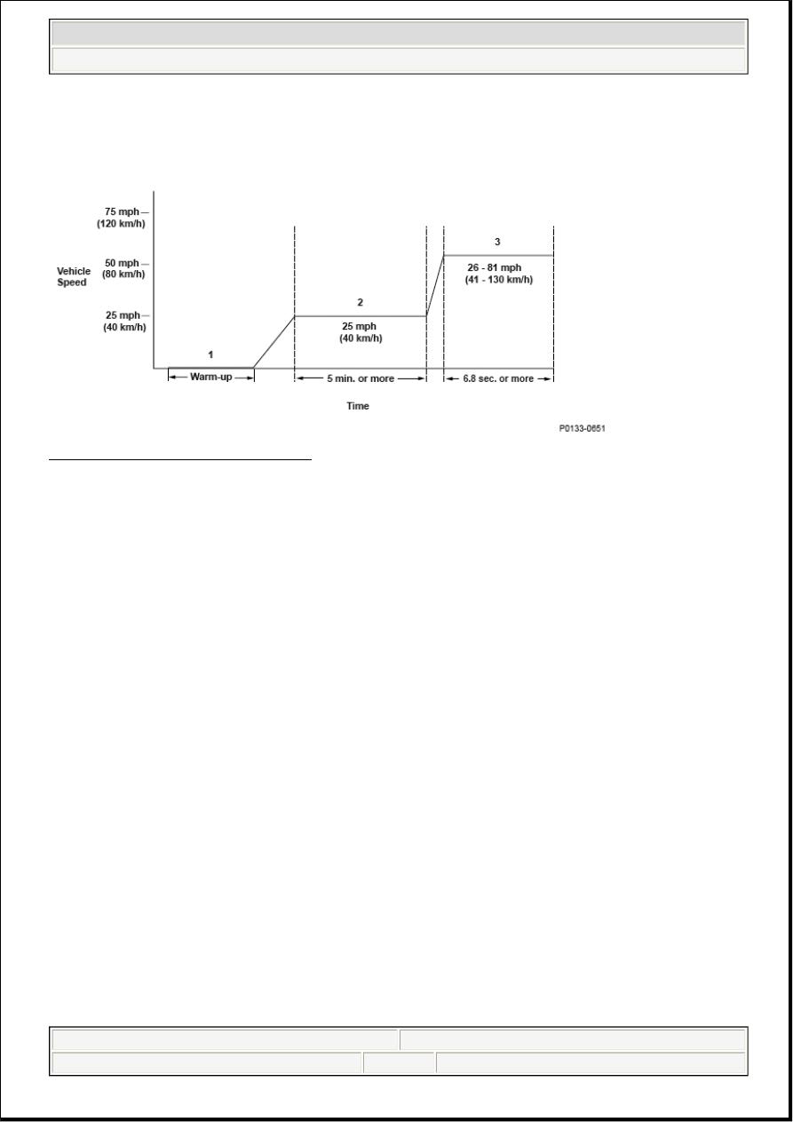 Acura Rl Manual Part 7 Dtc P0135 Ho2s Heater Performance Bank 1 Sensor