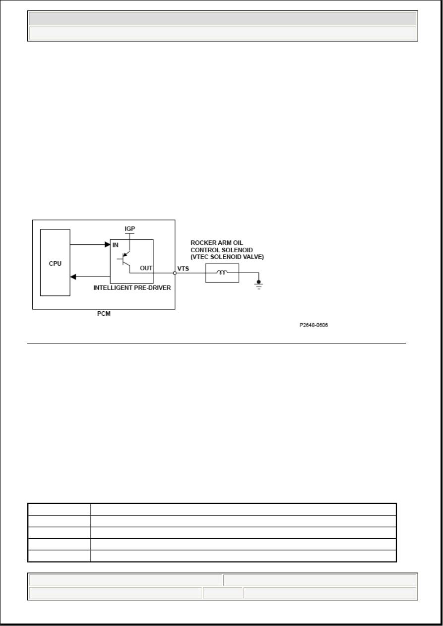 acura rl manual part 100 rh zinref ru