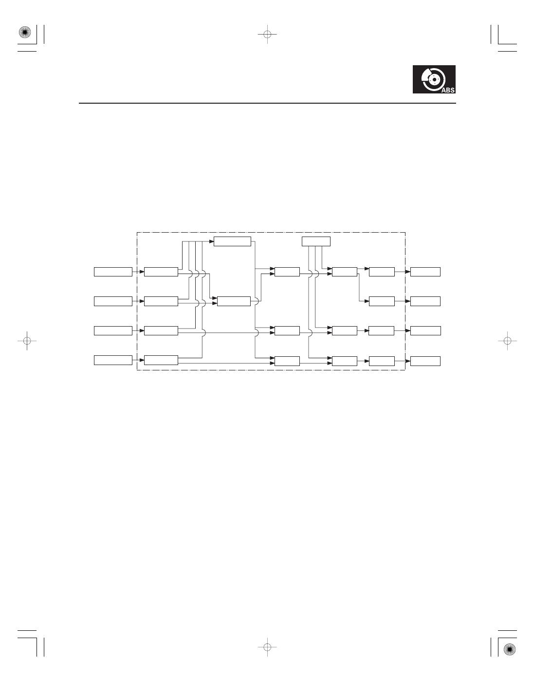 Acura Rsx Honda Integra Manual Part 361 Abs Fuse Box