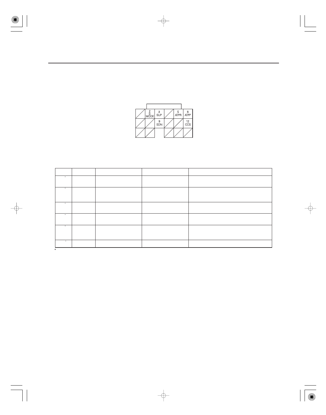 Acura Rsx Honda Integra Manual Part 85 94 Cruise Control Wiring Diagram