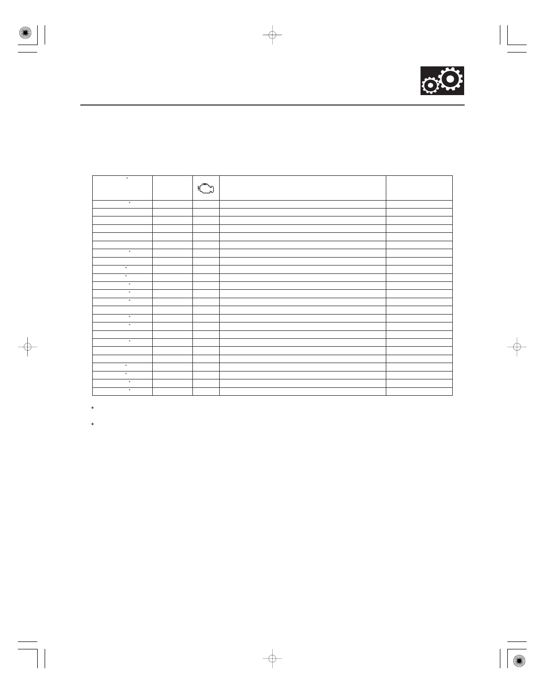 Acura RSX Honda Integra  Manual - part 222
