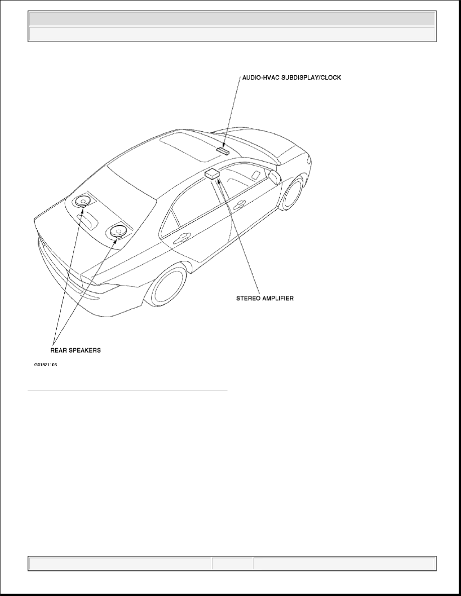 Acura Tsx Honda Accord Cl Manual Part 1 Speaker Wiring Diagram Fig 2 Locating Audio System Components Of Circuit