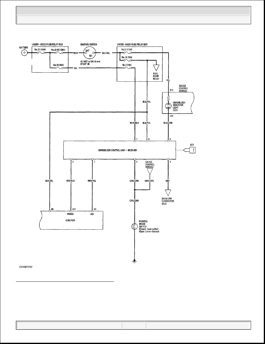 5: Immobilizer System Wiring Diagram