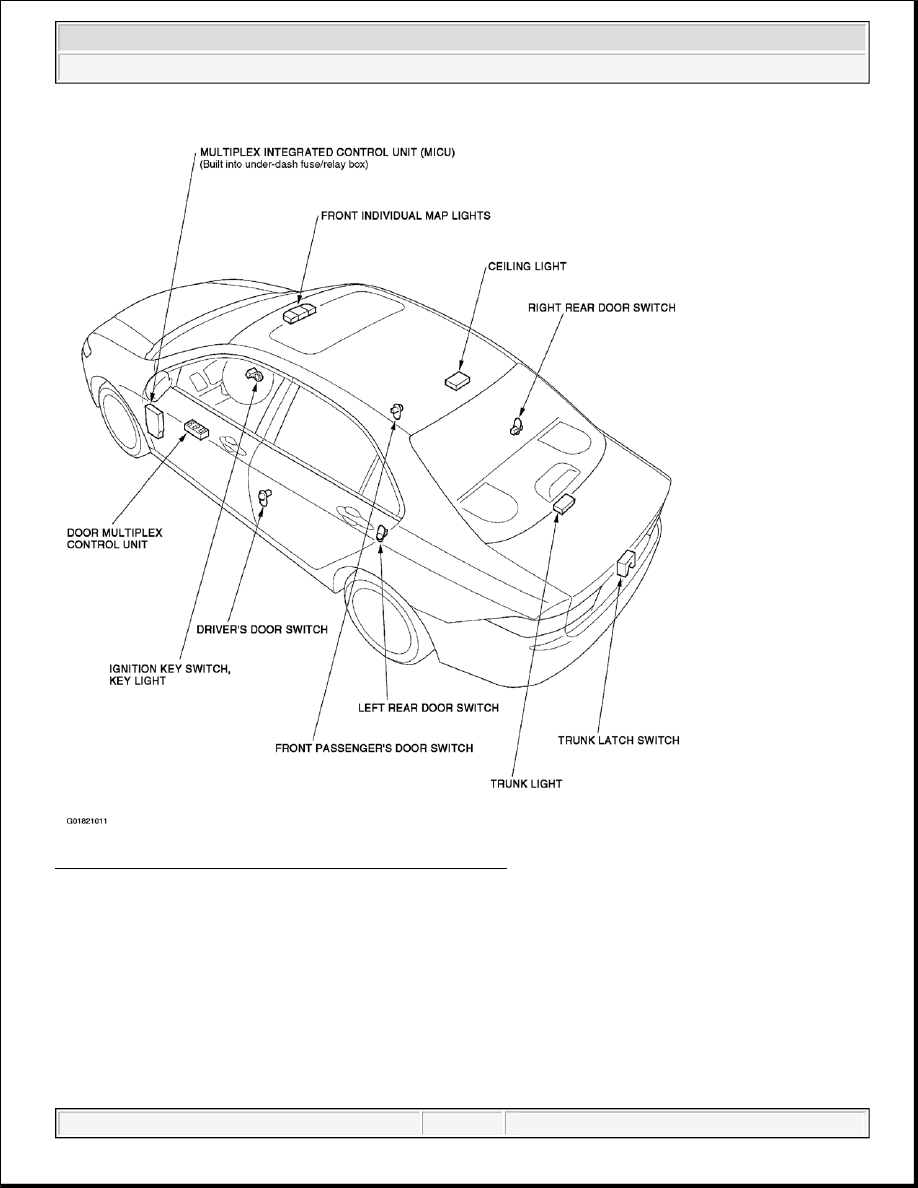 Acura TSX / Honda Accord CL. Manual - part 78 on