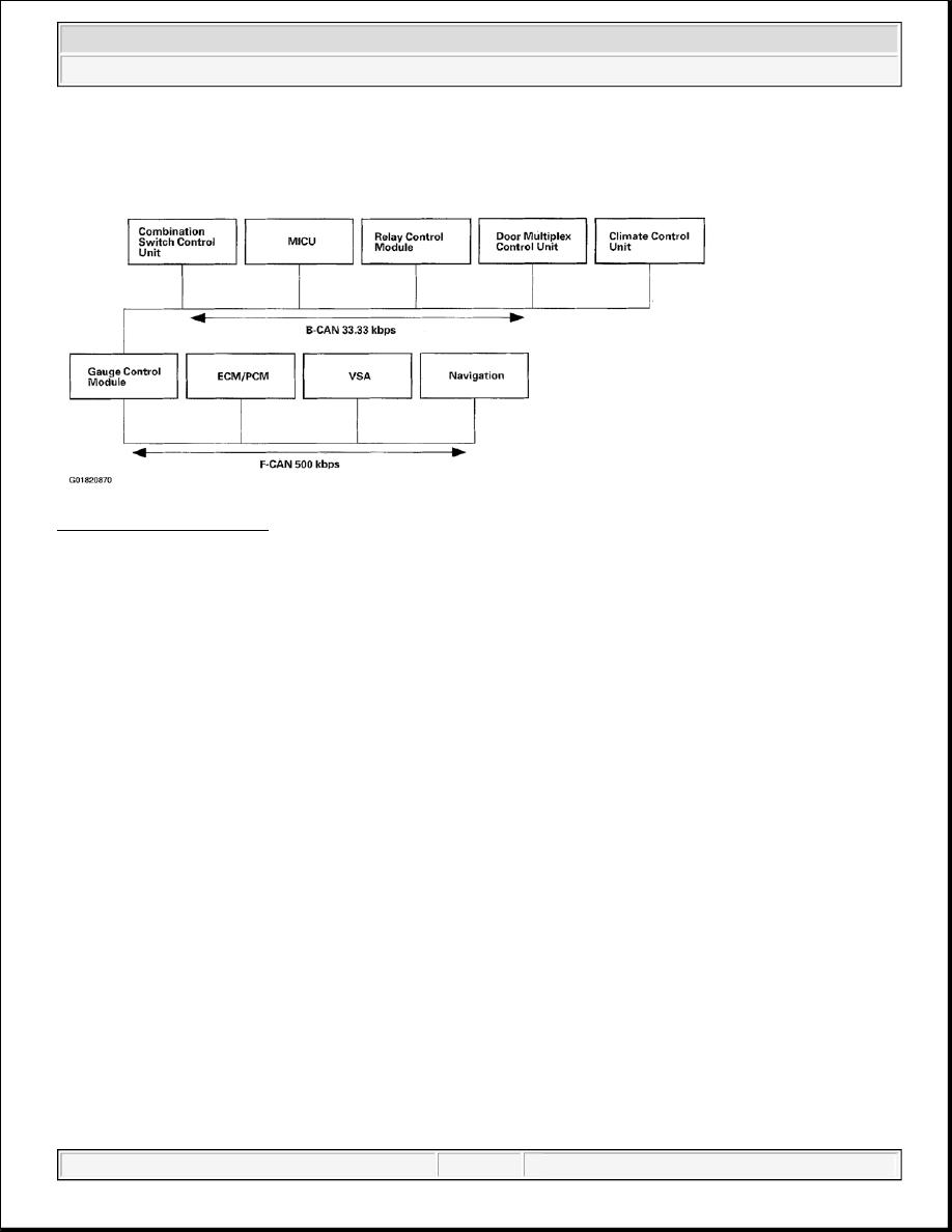 Acura TSX / Honda Accord CL. Manual - part 143 on