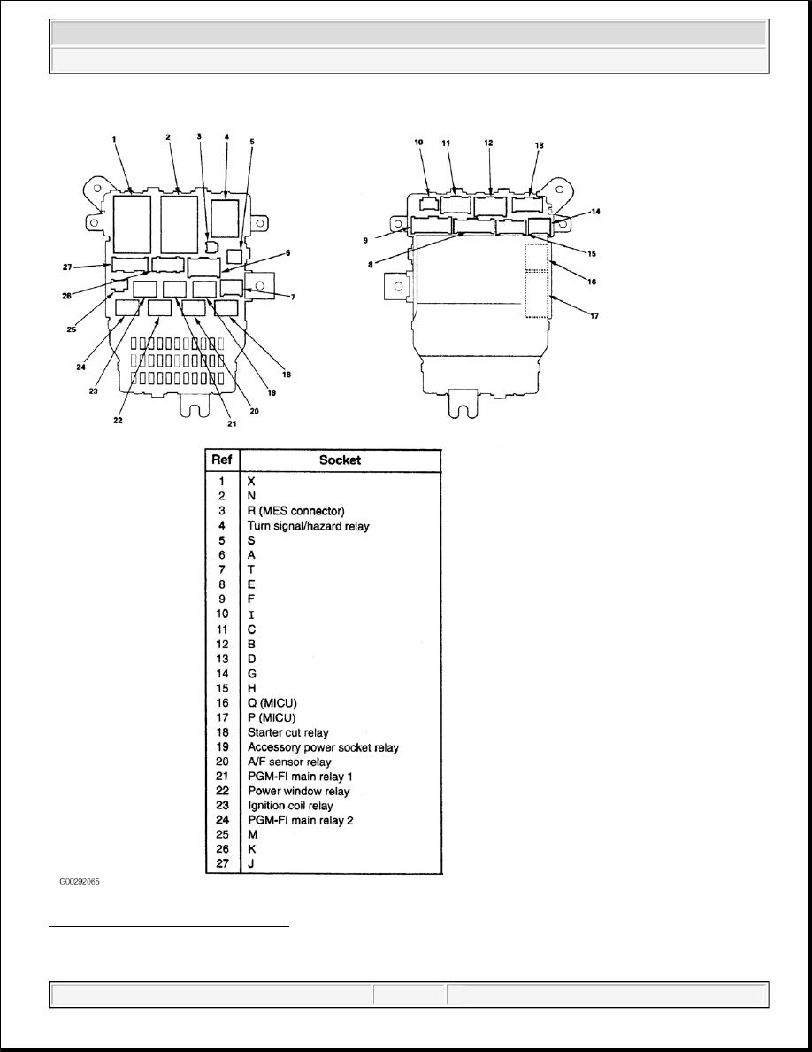 Acura Tsx Honda Accord Cl Manual Part 329 90 Fuse Box Connectors 1 Under Dash Relay Courtesy Of American Motor Co Inc