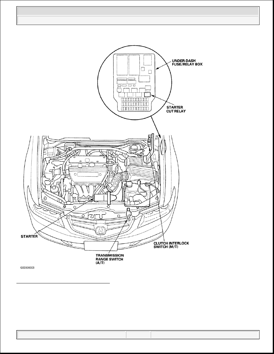 Acura Cl Wiring Diagram furthermore 1996 Buick Lesabre Horn Wiring Diagram likewise 97 Acura Cl Fuel Pump Location moreover Discussion T6371 ds438820 in addition Cadillac Escalade Mk1 First Generation 1998 2000 Fuse Box Diagram. on 1997 acura rl fuel pump relay location