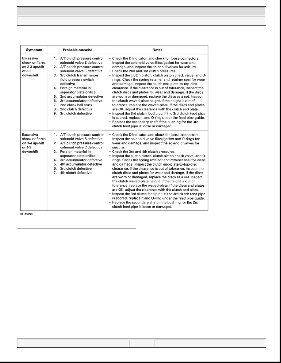 Acura TSX / Honda Accord CL  Manual - part 927
