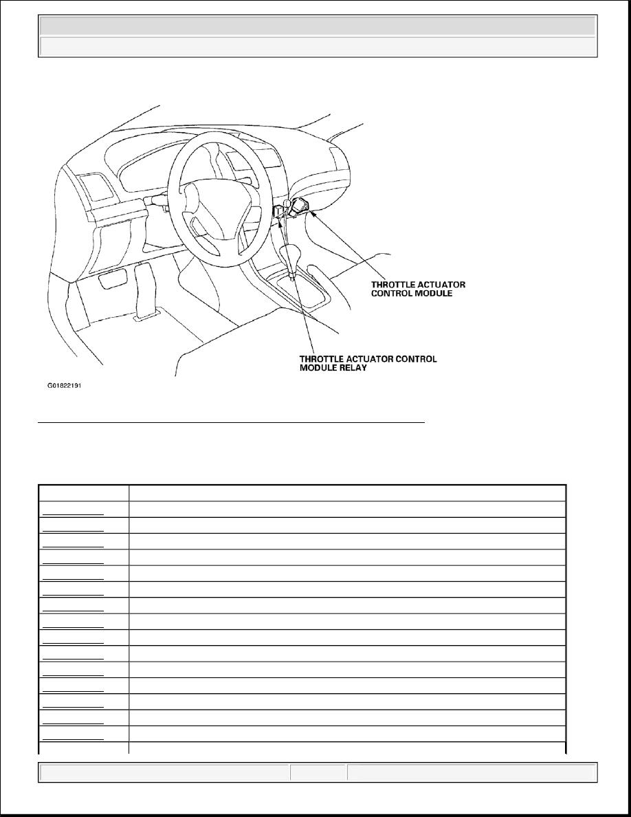 Acura TSX / Honda Accord CL  Manual - part 516