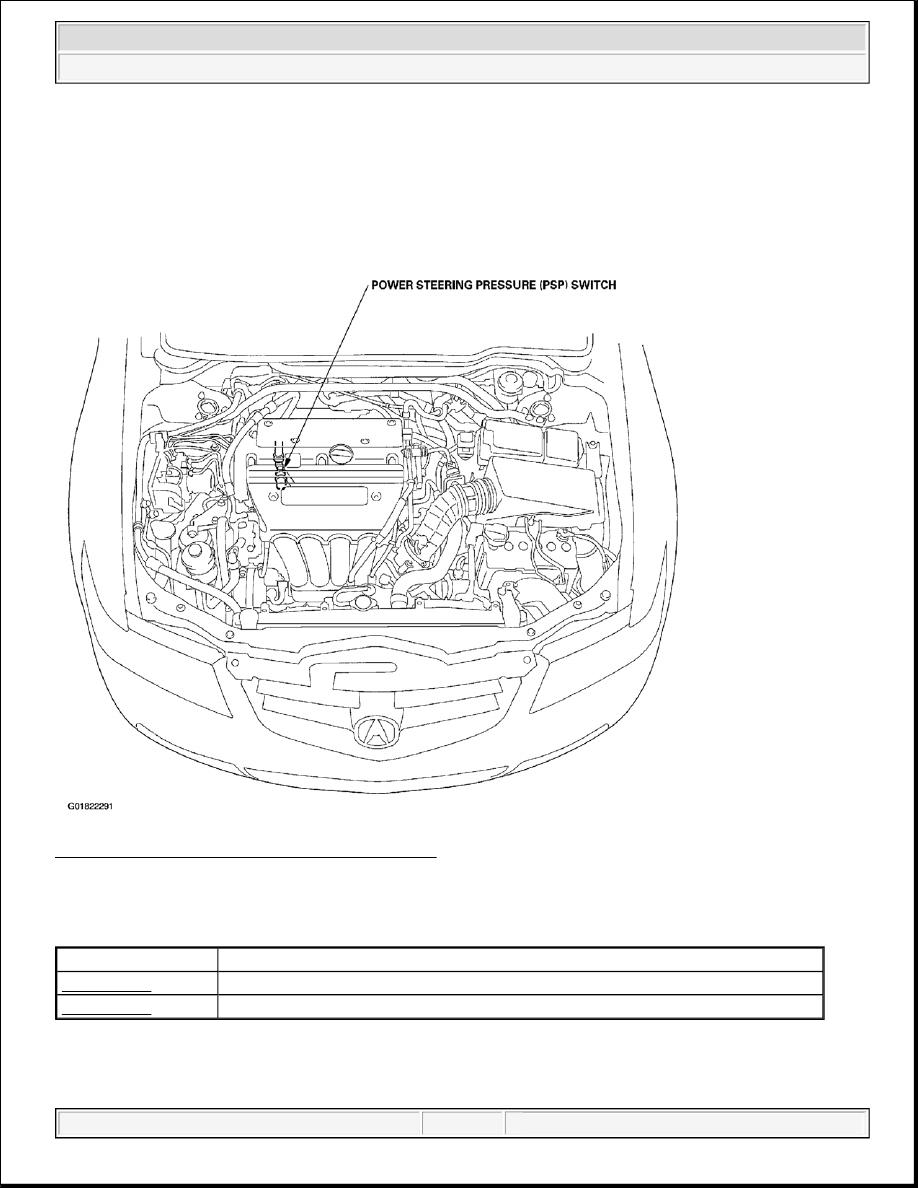 Powermate 3500 Generator Partscoleman Air Compressor Parts Catalog