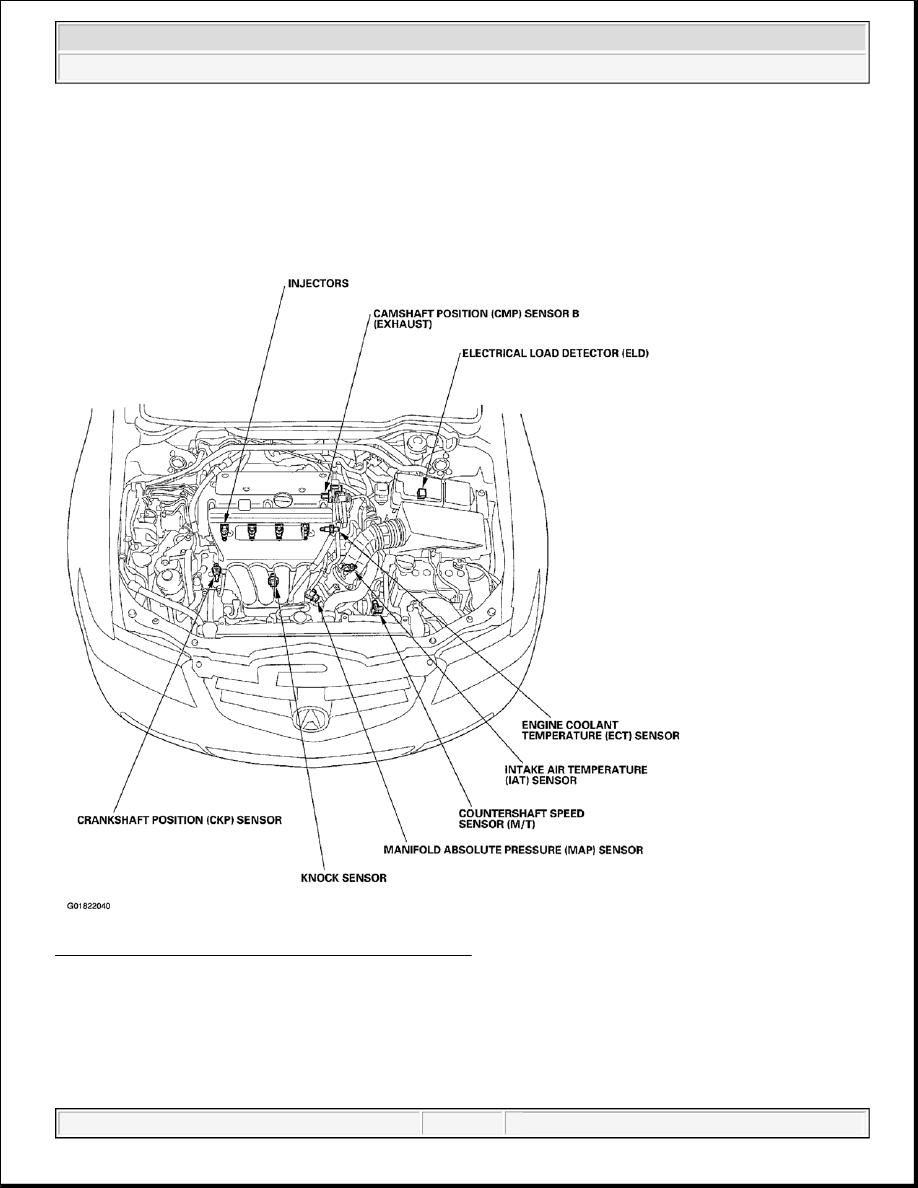Acura TSX / Honda Accord CL. Manual - part 581 | Tsx Engine Hose Diagram |  | Zinref.ru
