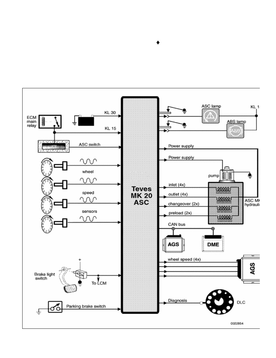 Bmw 3 E46 Manual Part 124 And Abs Control Module Wiring Diagram Threshold