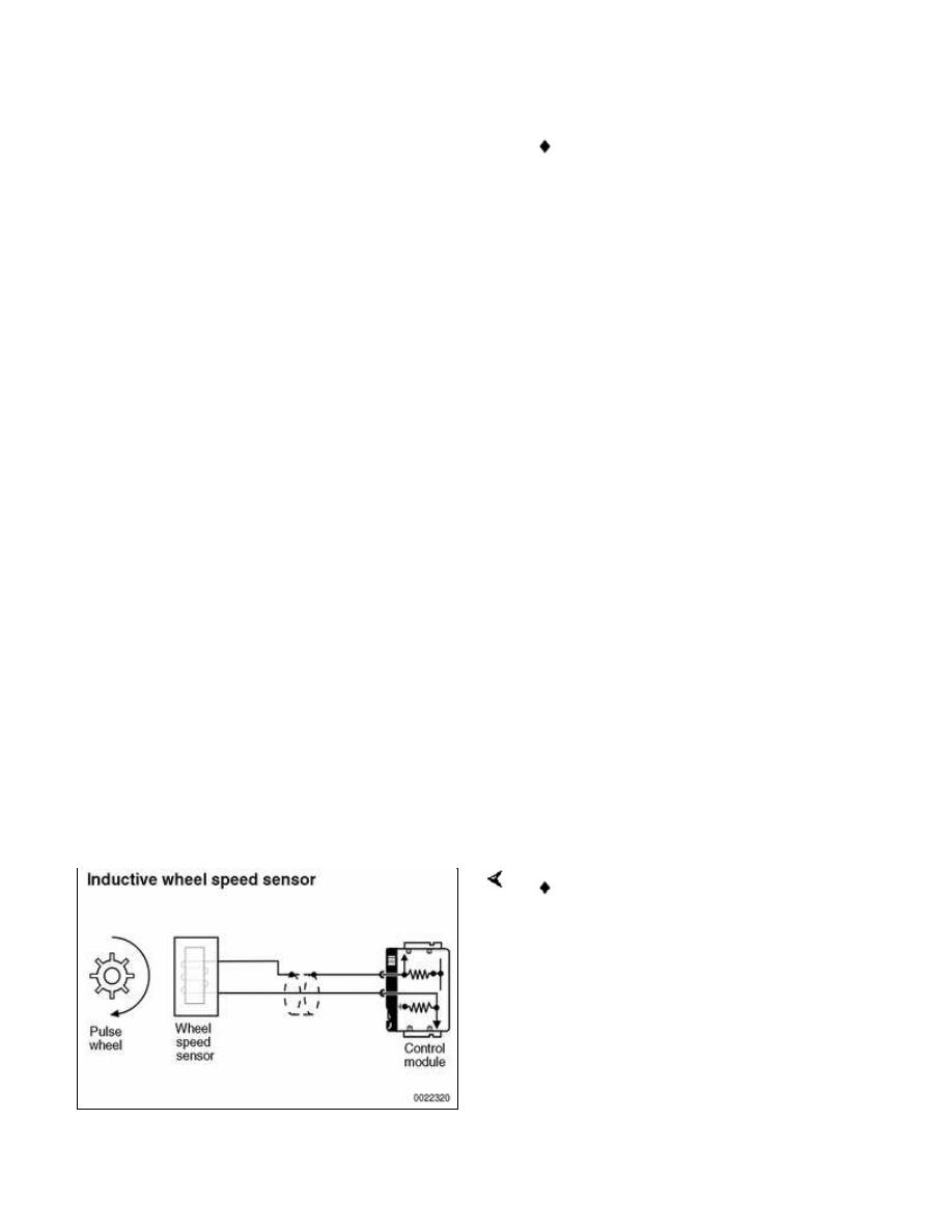Bmw 3 E46 Manual Part 125 Light Control Module Wiring Diagram