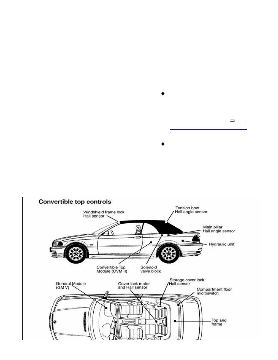 e i fuse diagram smart wiring diagrams bmw box locations