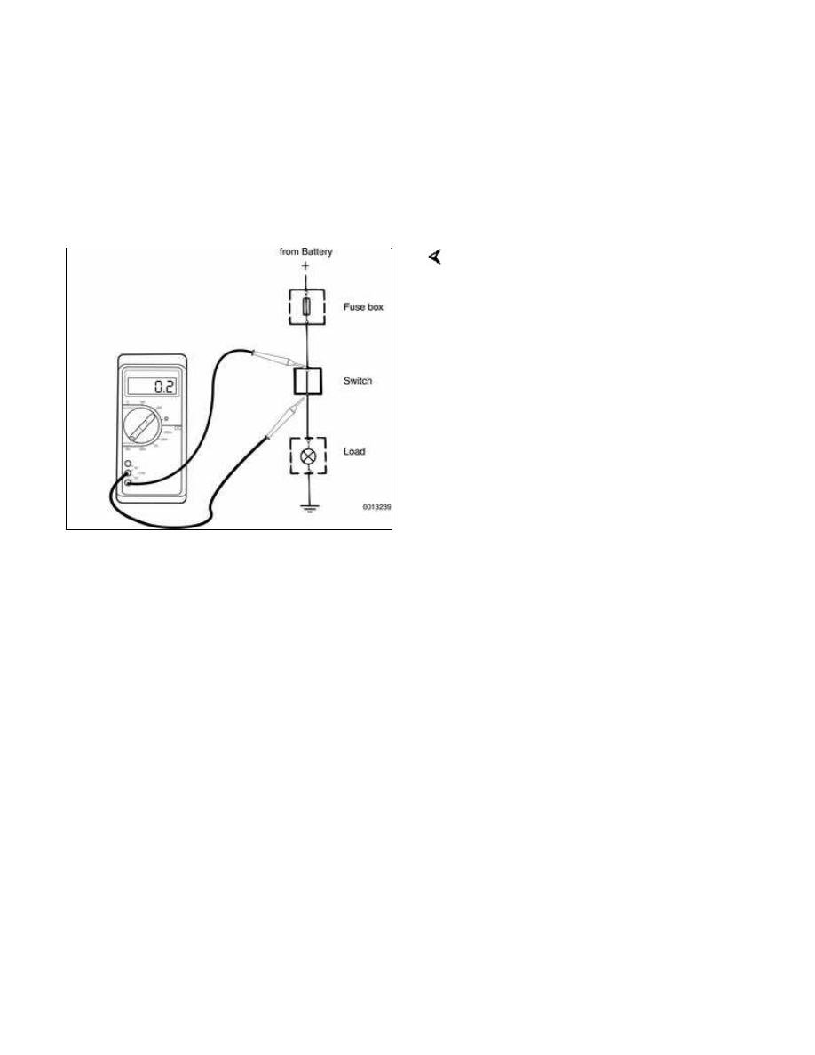 Bmw 3 E46 Manual Part 241 Voltage Drop Test Testing The Starter Circuit