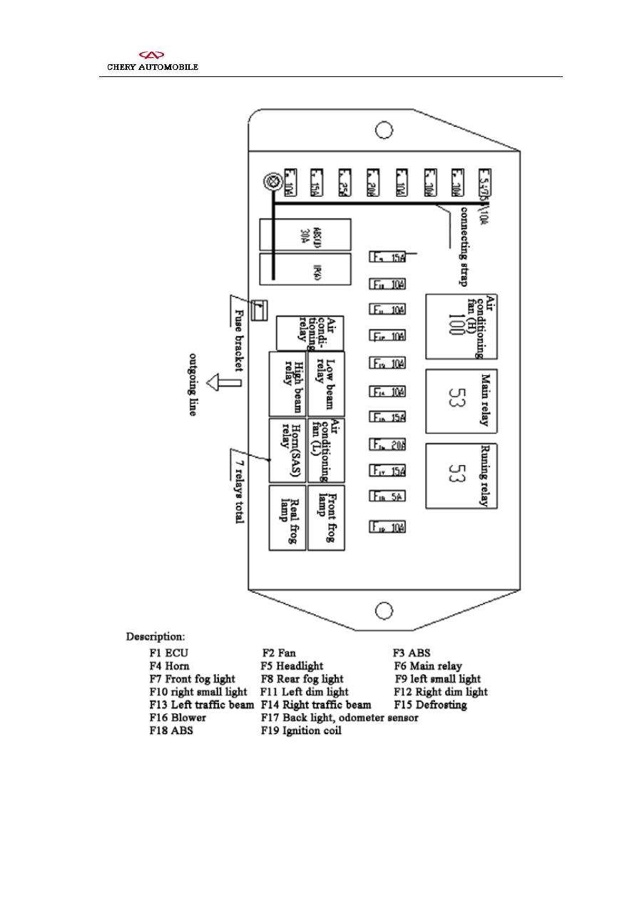 Chery S11 Qq Manual Part 70 Universal Relay Fuse Box Service