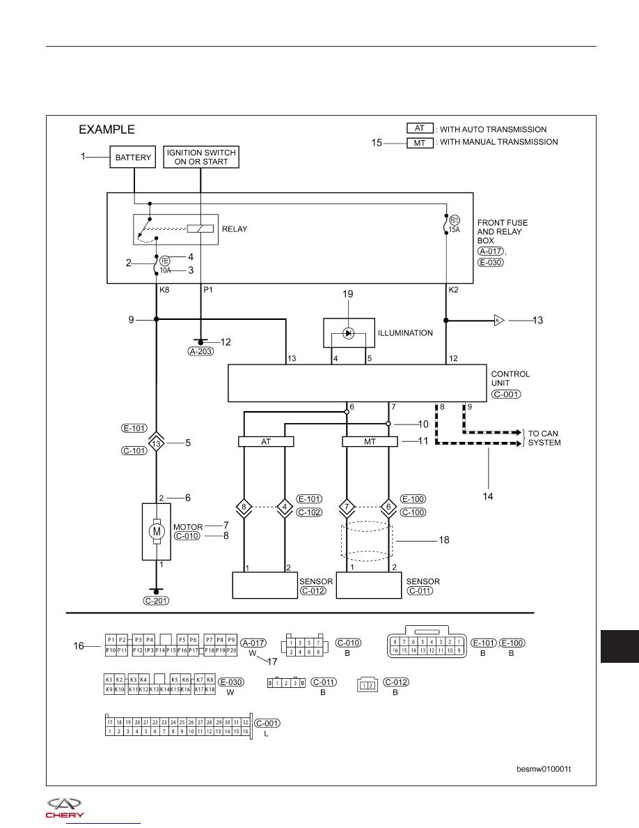 Wiring Diagram Chery Tiggo