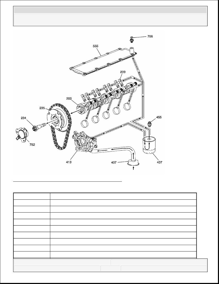 Chevrolet Silverado Gmc Sierra Manual Part 1895 Gm Ly6 Engine Diagram 49 Lubrication Description Repo L92 Courtesy Of General Motors Corp