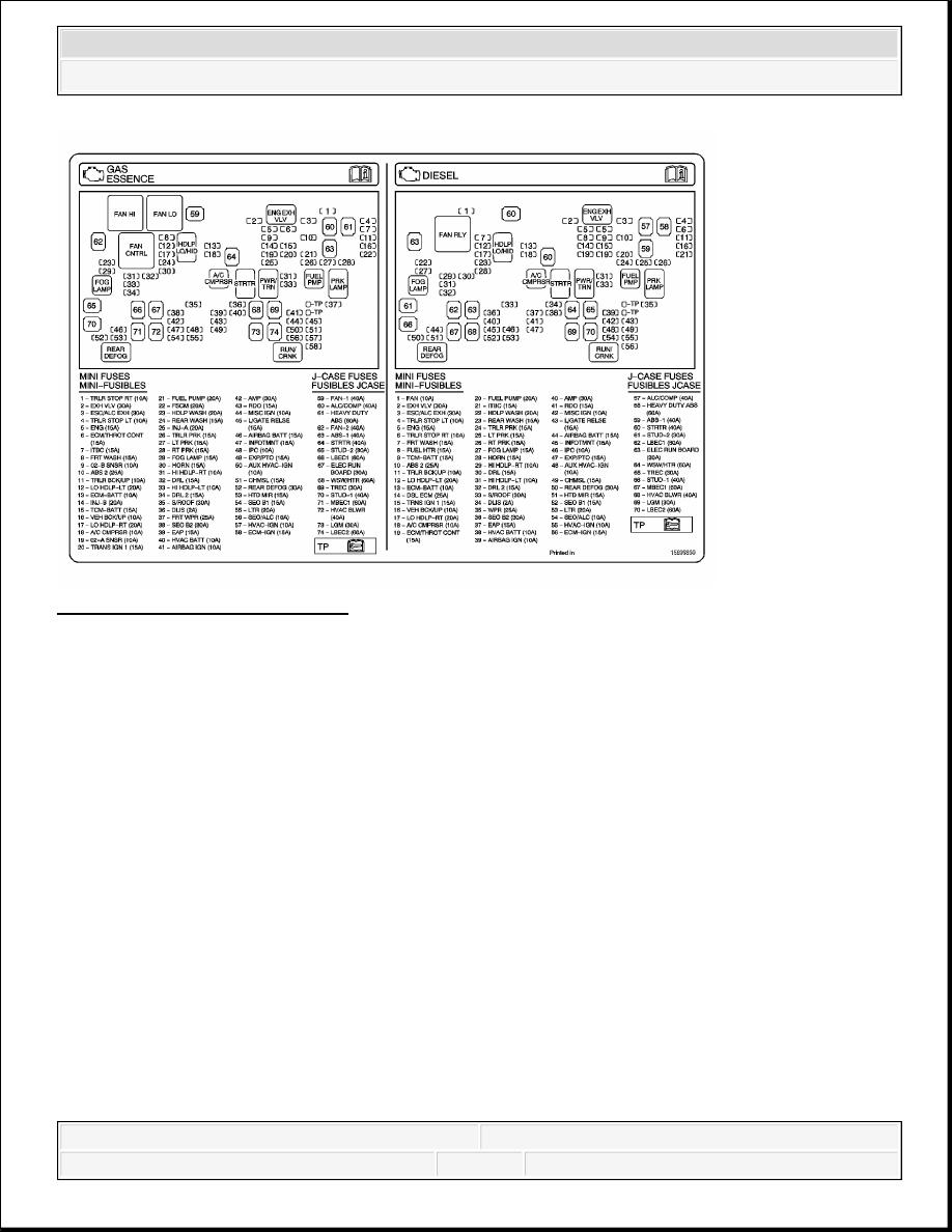 Figure 8 Underhood Silverado Fuse Box Diagram Figure 9 Fuse Block