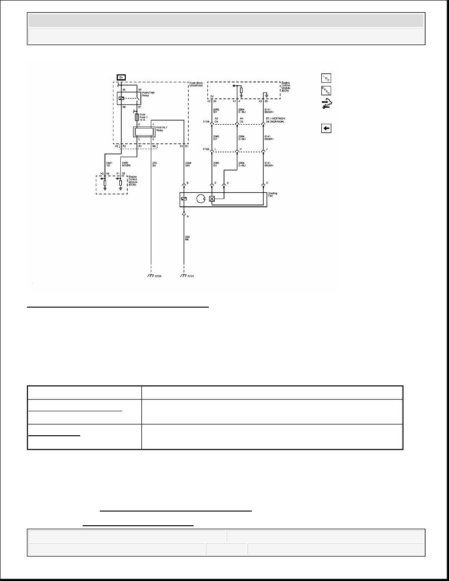 Gmc 2 2 Engine Schematic