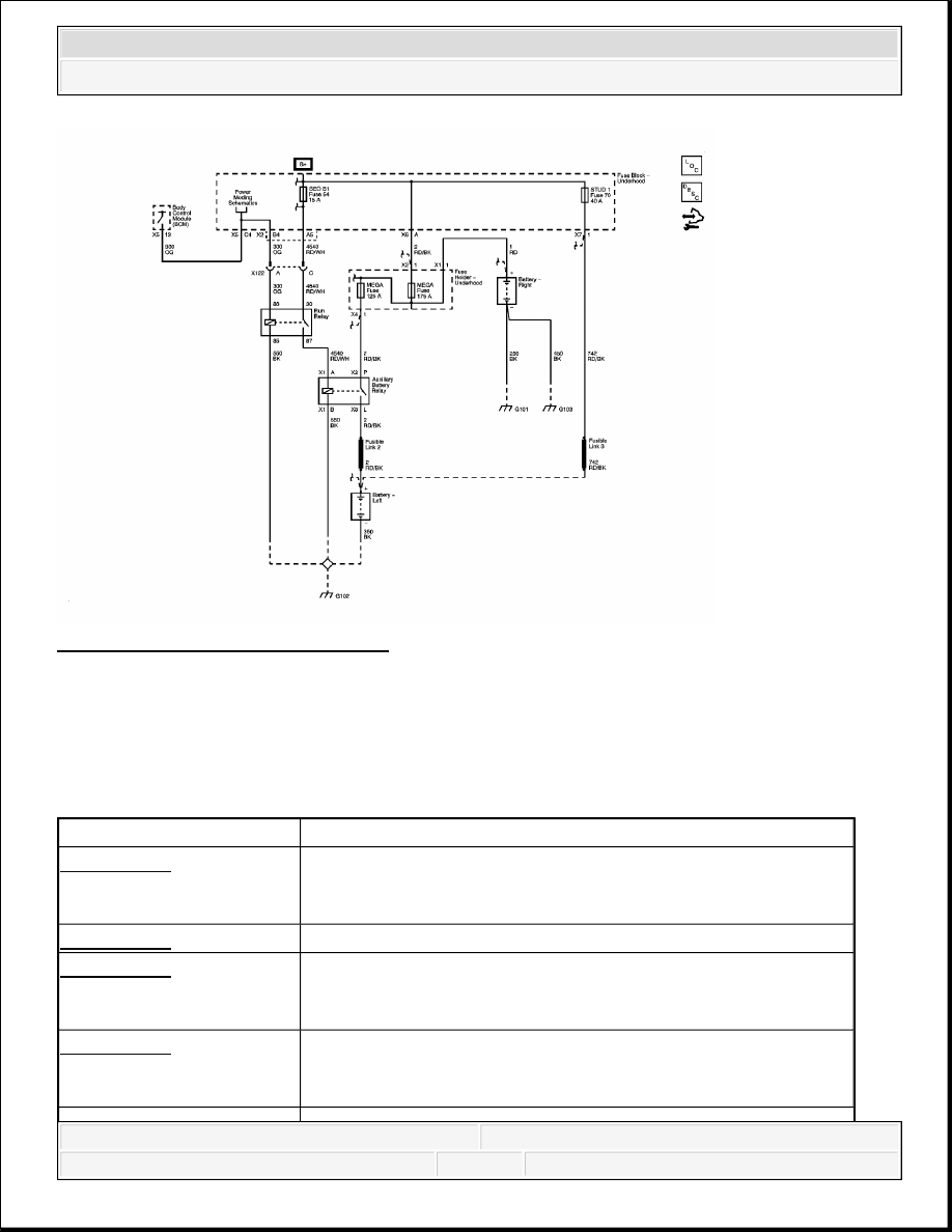 Chevrolet Silverado Gmc Sierra Manual Part 1688 Battery Diagram 4 Auxiliary Schematic Courtesy Of General Motors Corp