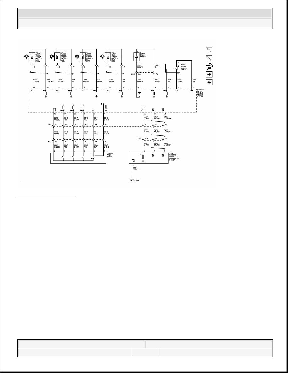 c0050 abs code
