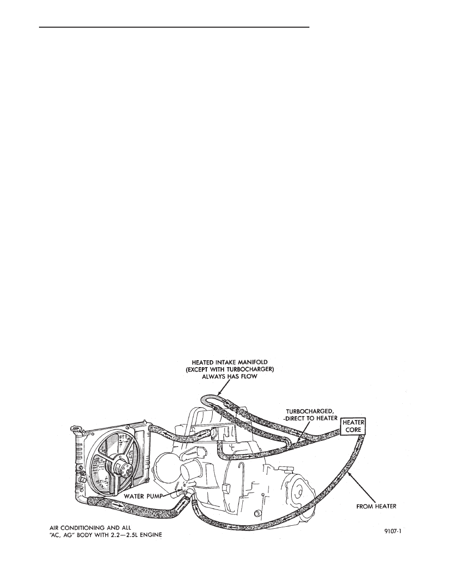 Chrysler Le Baron Dodge Dynasty Plymouth Acclaim Manual Part 260 2 5l Engine Diagram
