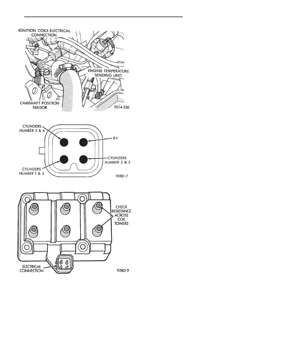 Chrysler Le Baron, Dodge Dynasty, Plymouth Acclaim  Manual