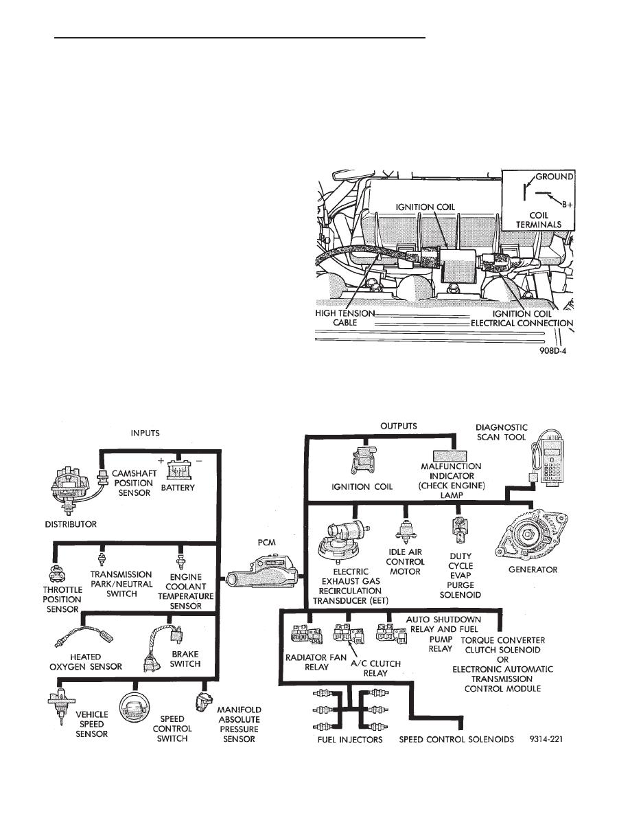 Plymouth Fuel Pump Diagram | Wiring Diagram on