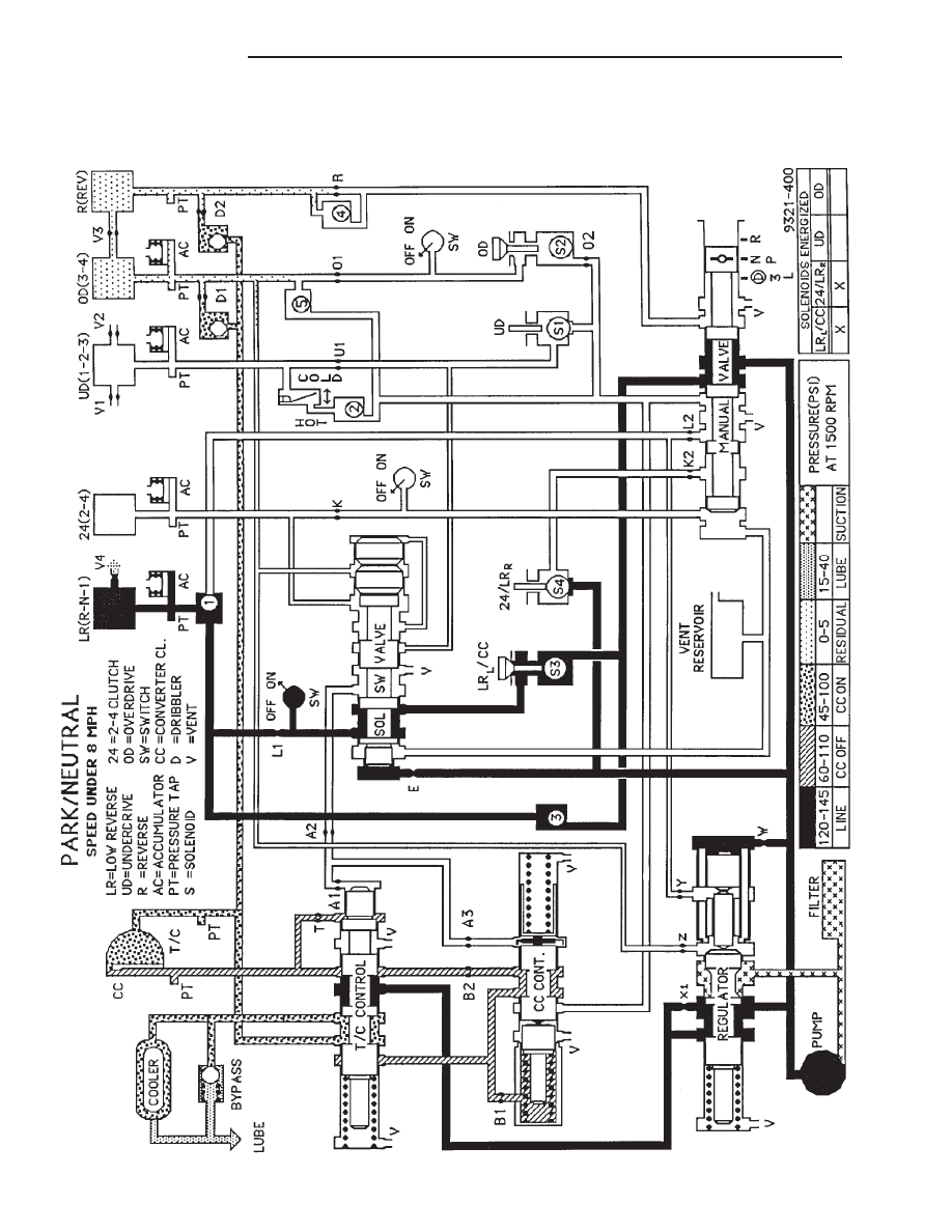 Fantastic Combilift C10000et Hydraulic Schematics Sketch - Wiring ...