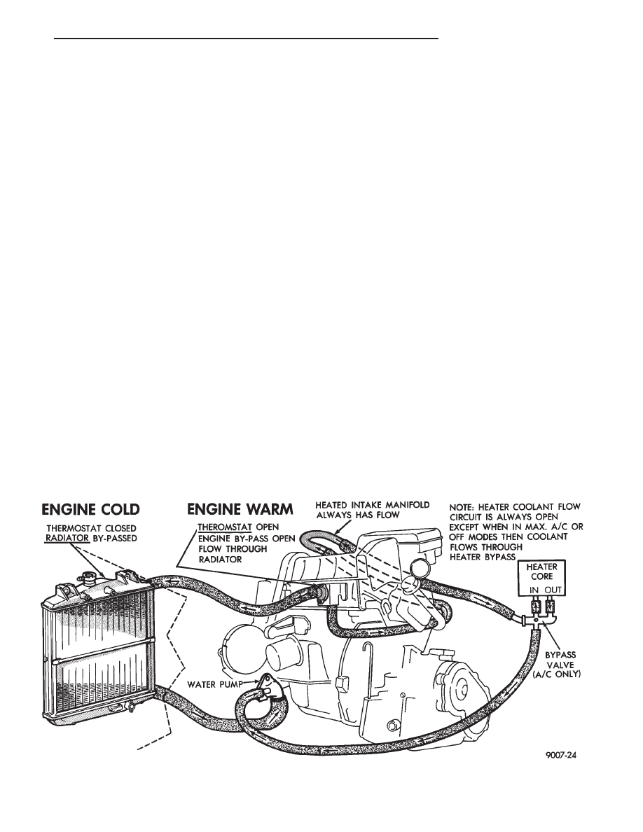 Chrysler Town Country Voyager Dodge Caravan Plymouth Cooling Wiring Diagram Manual Part 180