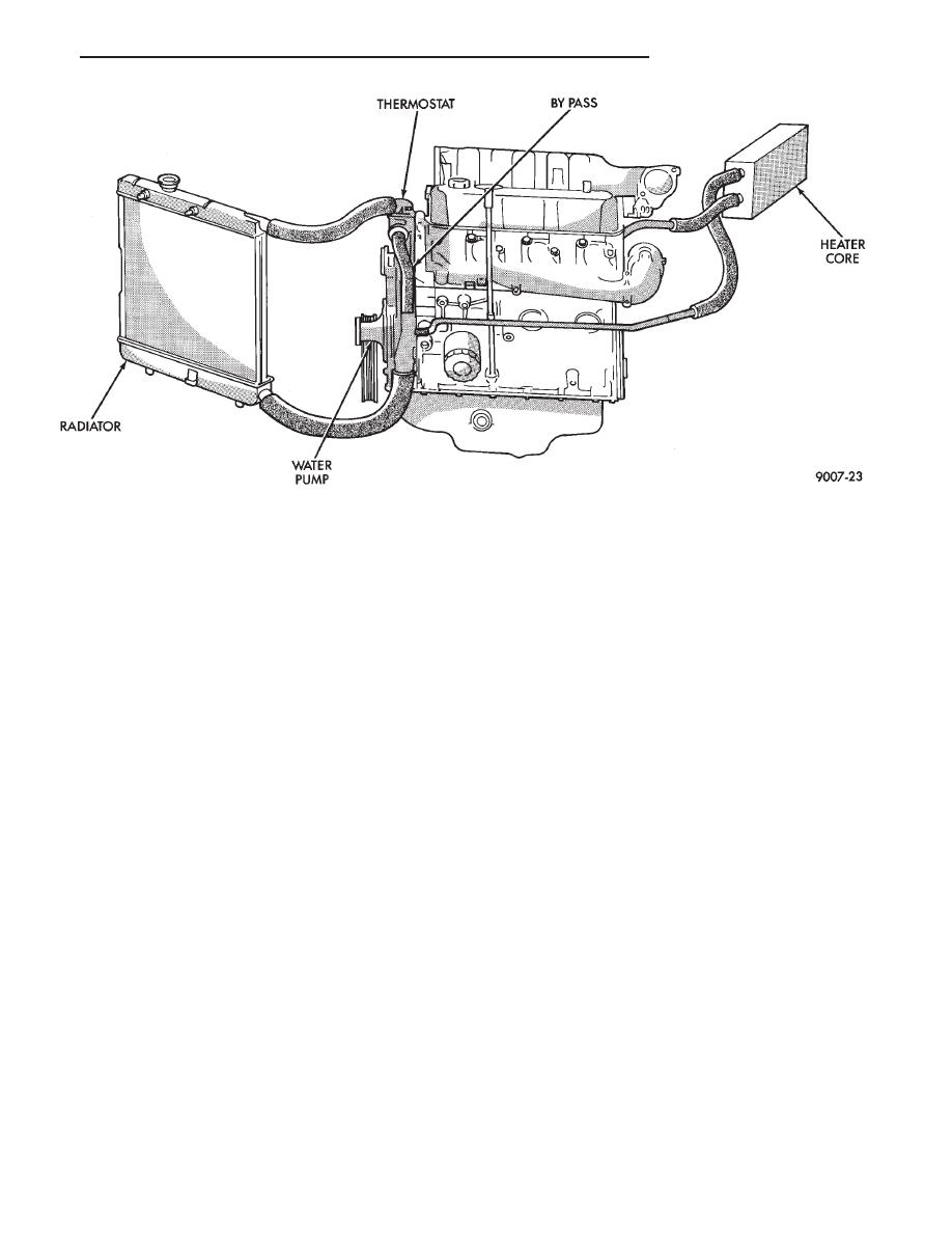 4 cooling system operation 3 3l engine