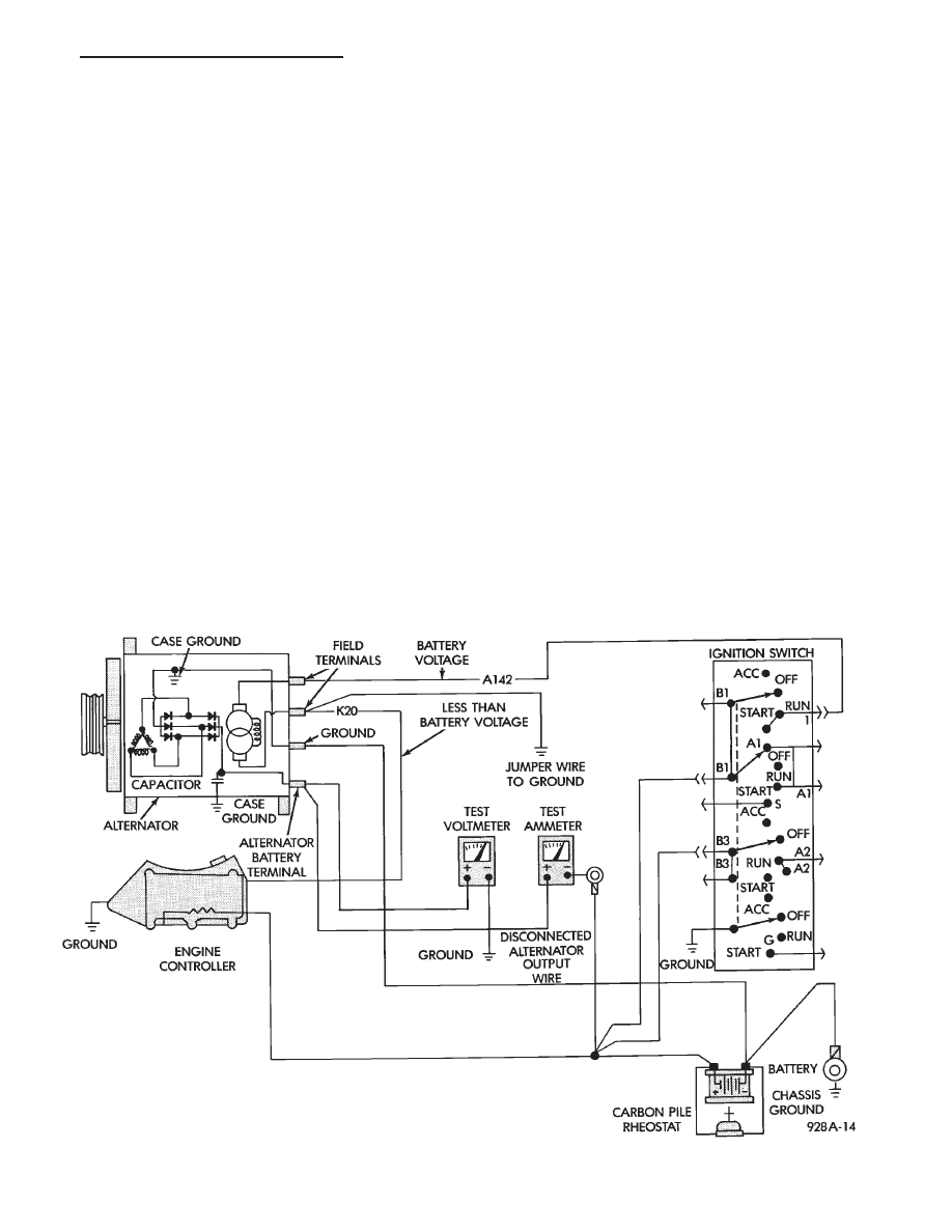 Chrysler Town Country Voyager Dodge Caravan Plymouth Engine Diagram 2 Adjust Speed And Carbon Pile To Maintain
