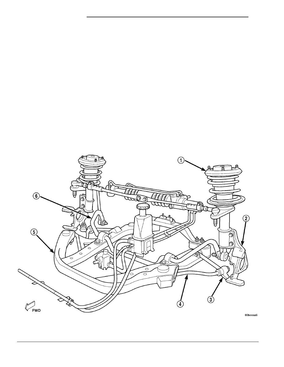 Chrysler 300M, Dodge Interpid. Manual - part 8Zinref.ru