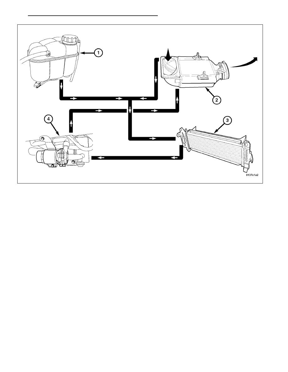 Chrysler Crossfire. Manual - part 120