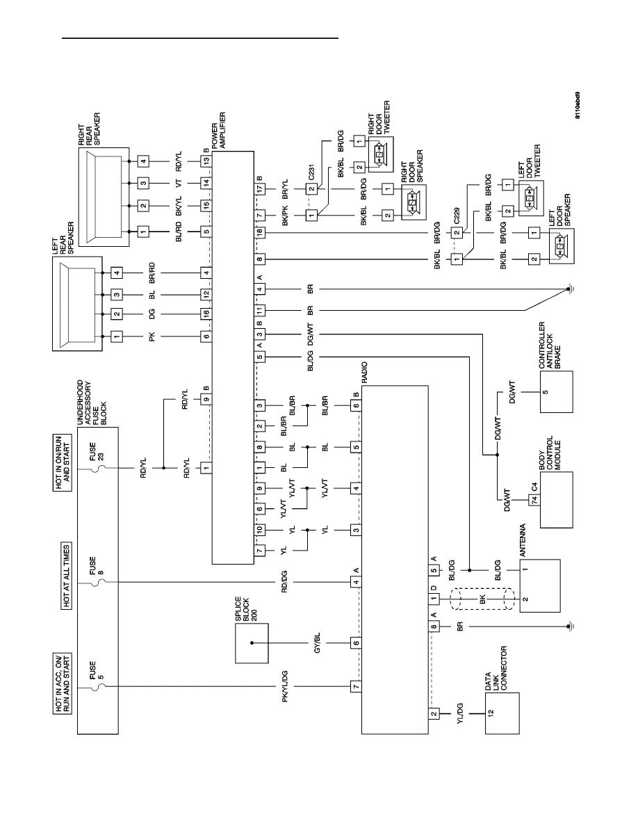 Chrysler Crossfire  Manual