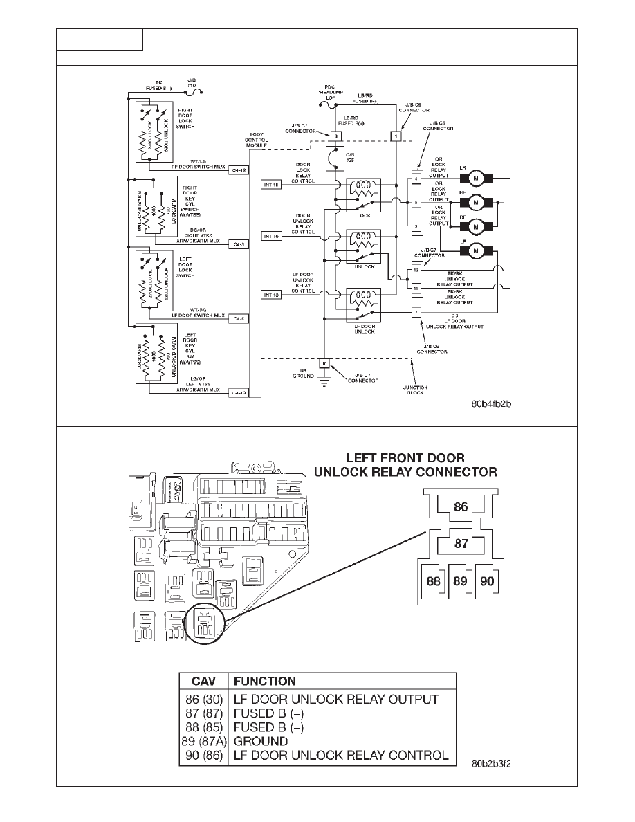 Chrysler New Yorker Manual Part 494 Relay 87a Function