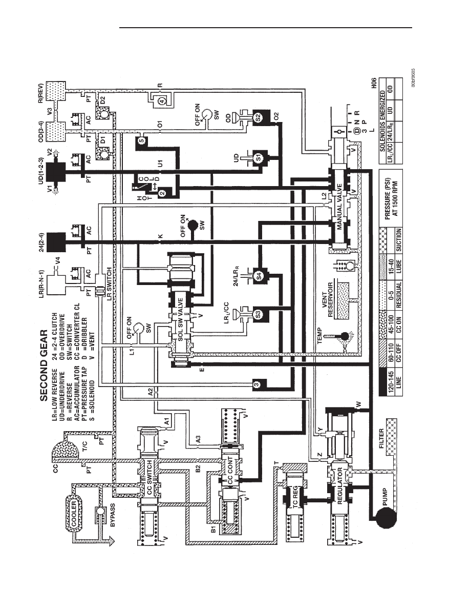 Enchanting Combilift C10000et Hydraulic Schematics Elaboration ...