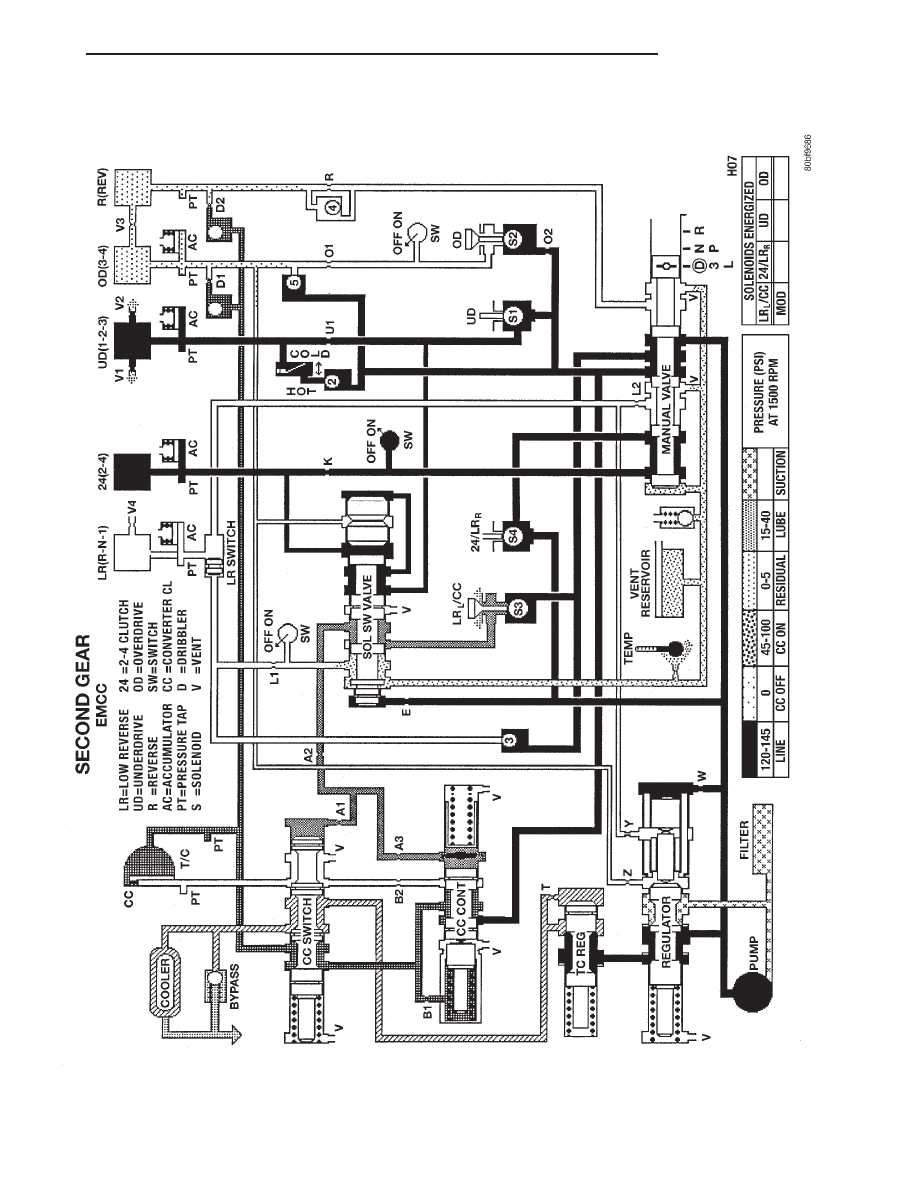 dodge 41te transmission diagram